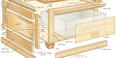 You Need Quality Table Woodworking Plans
