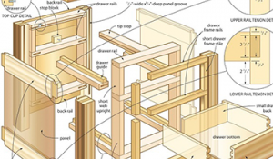 How To Get Ahead Wood Projects Creative