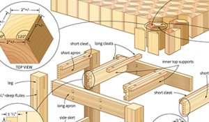 Get Started in Woodworking with Wood Projects Plans
