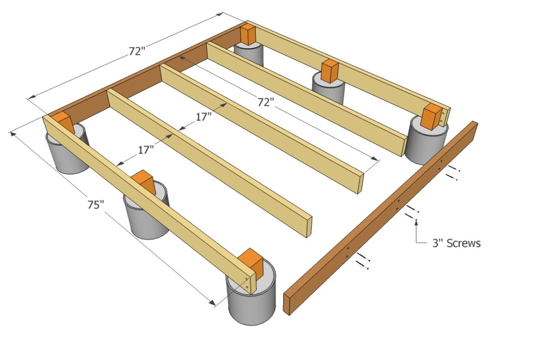 Take Back Your Garagehow To Build A Shed Step By Step