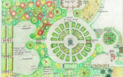A Website Education In Herb Garden Designs