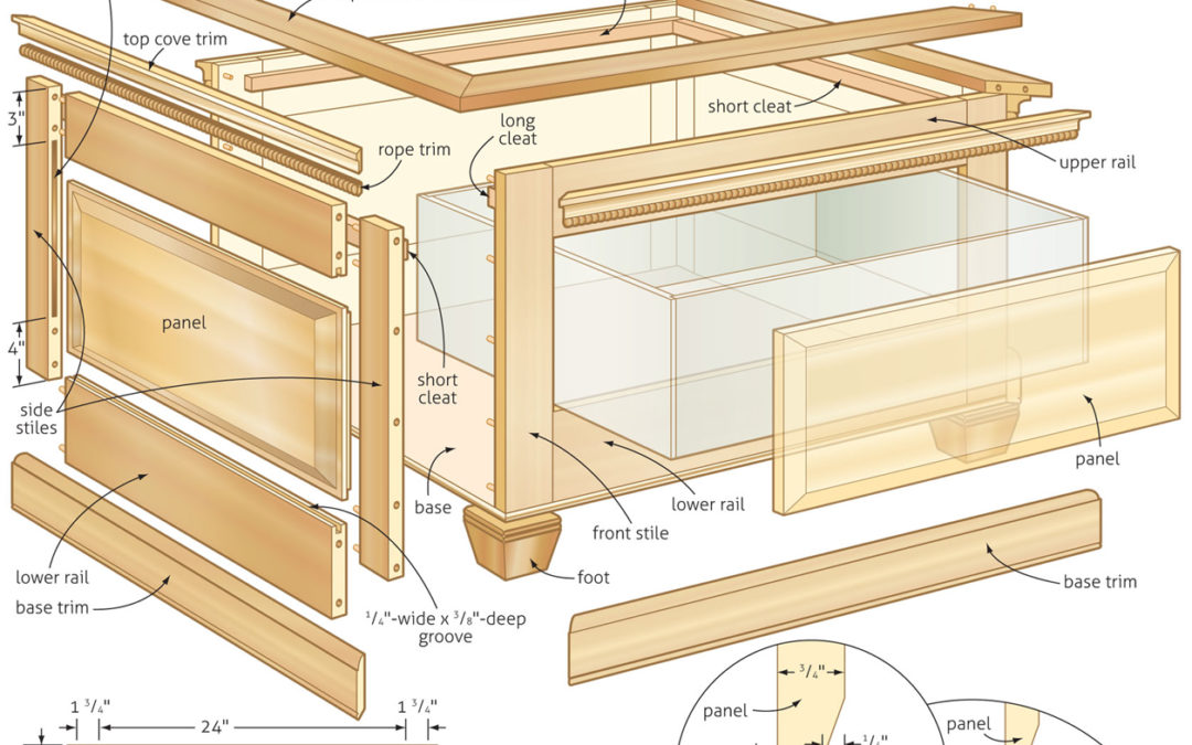 Get Quality Furniture Woodworking Plans