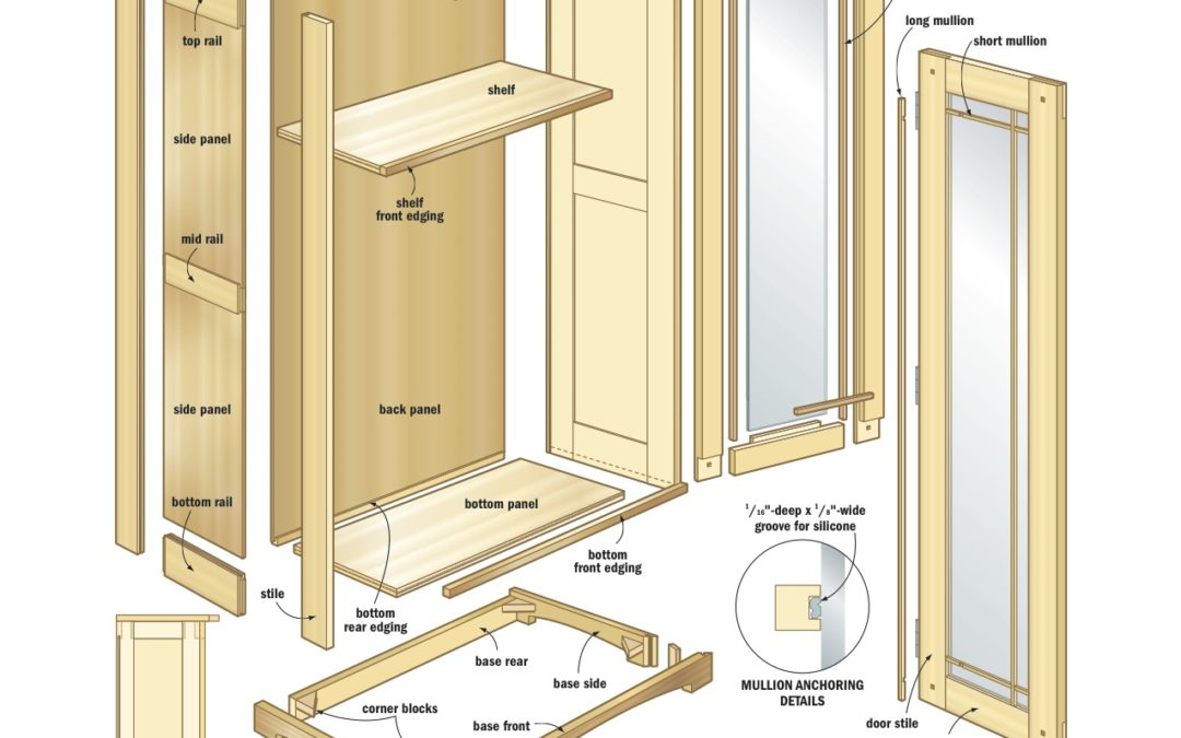 Woodworking Plans For Furniture – Building Your Way To Glory!
