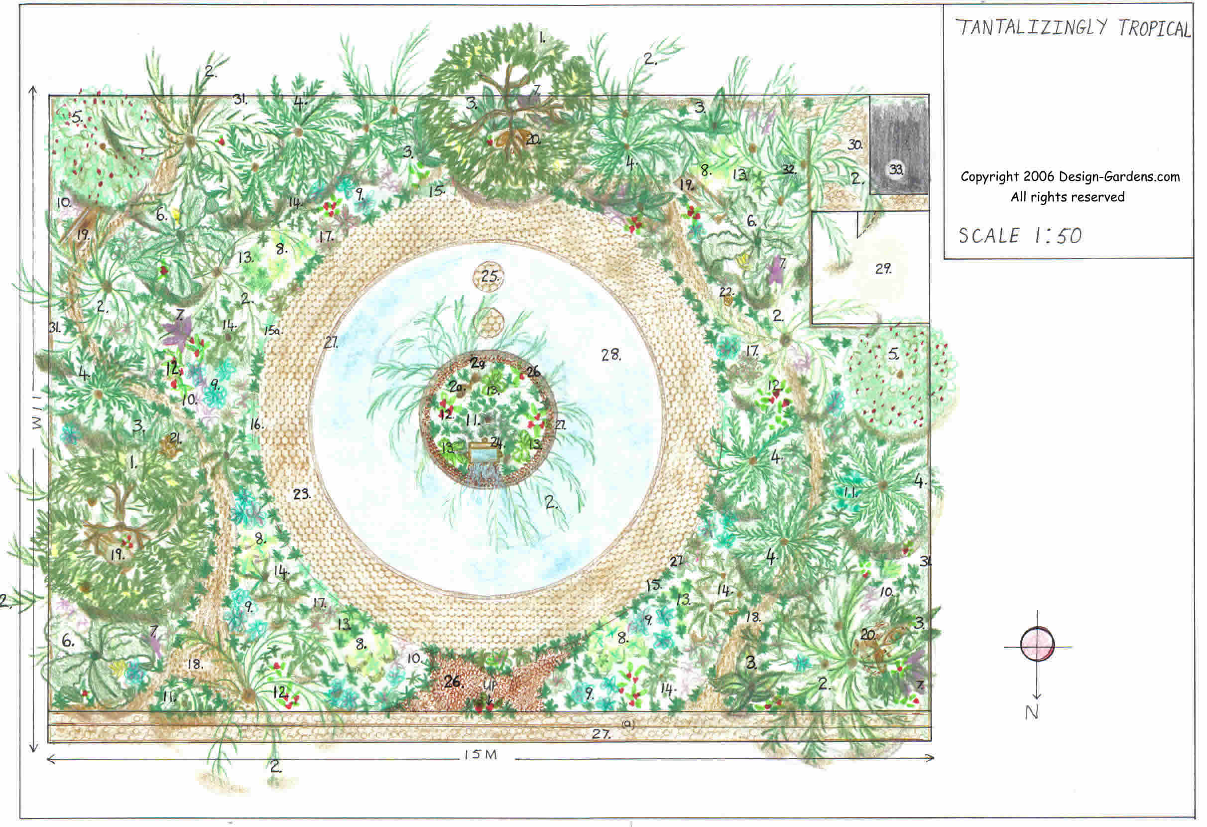 Vegetable Garden Planning Simple Steps To Making A Successful