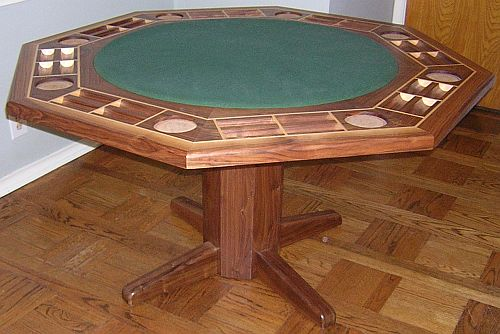 Woodwork Projects The Best Way To Choose Your Woodworking